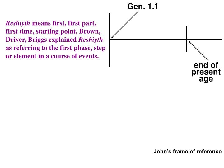John s frame of reference