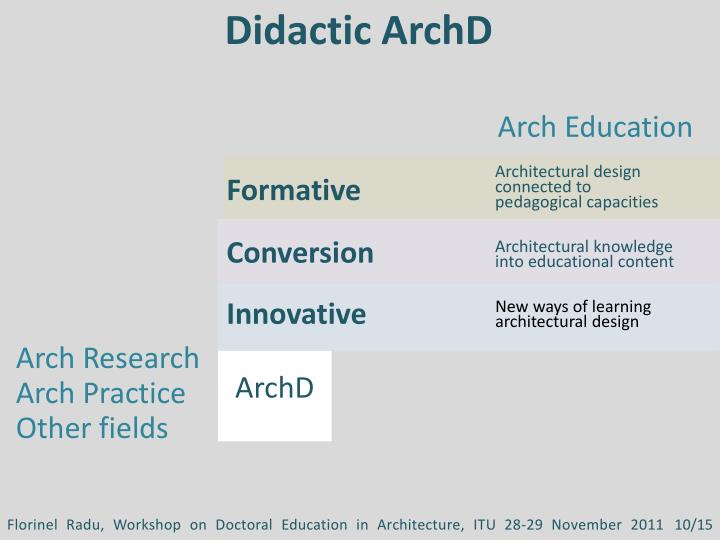 Didactic ArchD