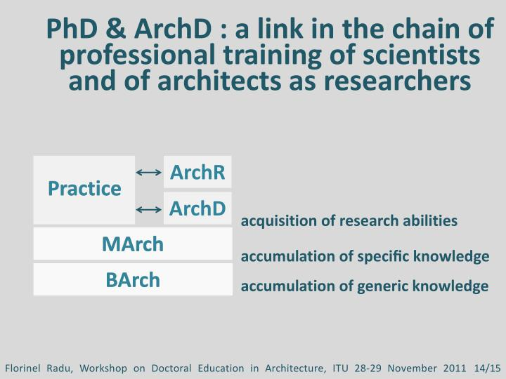 PhD & ArchD : a link in the chain of professional training of scientists and of architects as researchers