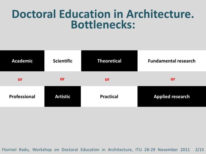 Doctoral Education in Architecture.