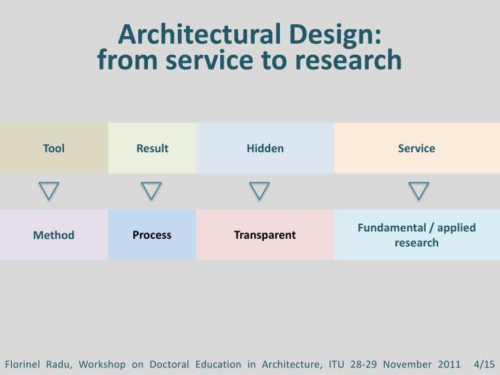 Architectural Design: