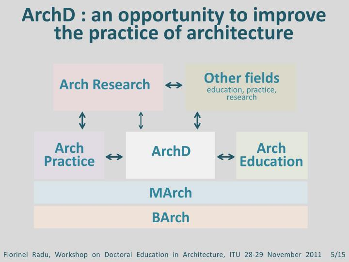 ArchD : an opportunity to improve the practice of architecture