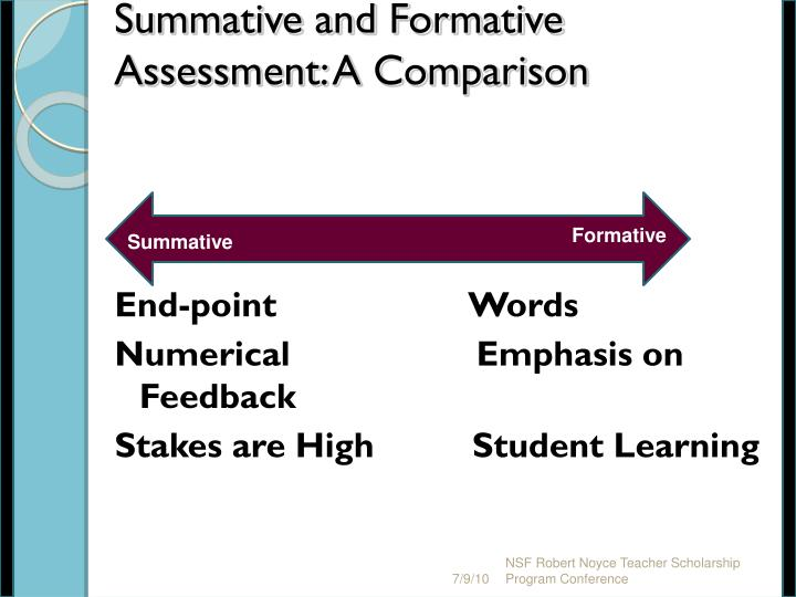 Summative and Formative Assessment: A Comparison