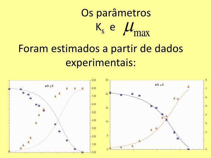 Os parâmetros