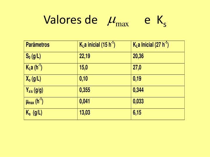Valores de                e  K