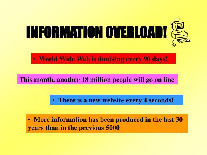 INFORMATION OVERLOAD!