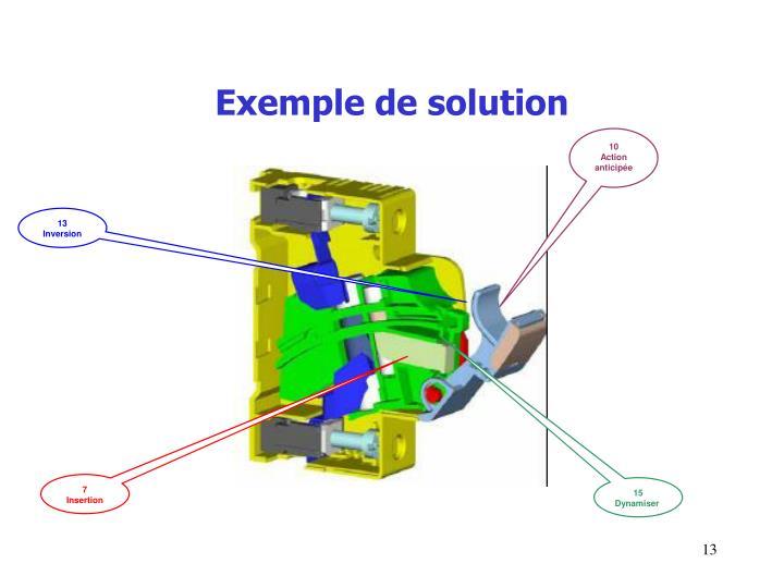Exemple de solution