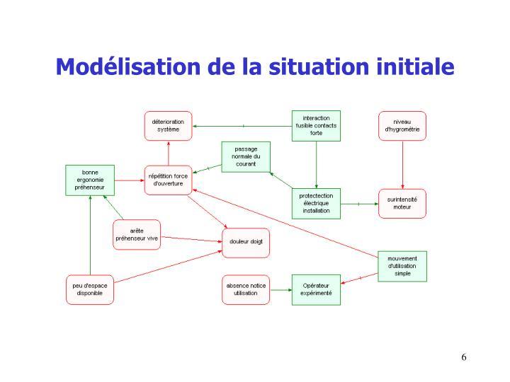 Modélisation de la situation initiale
