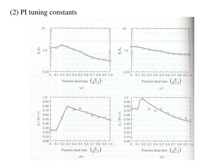 (2) PI tuning constants