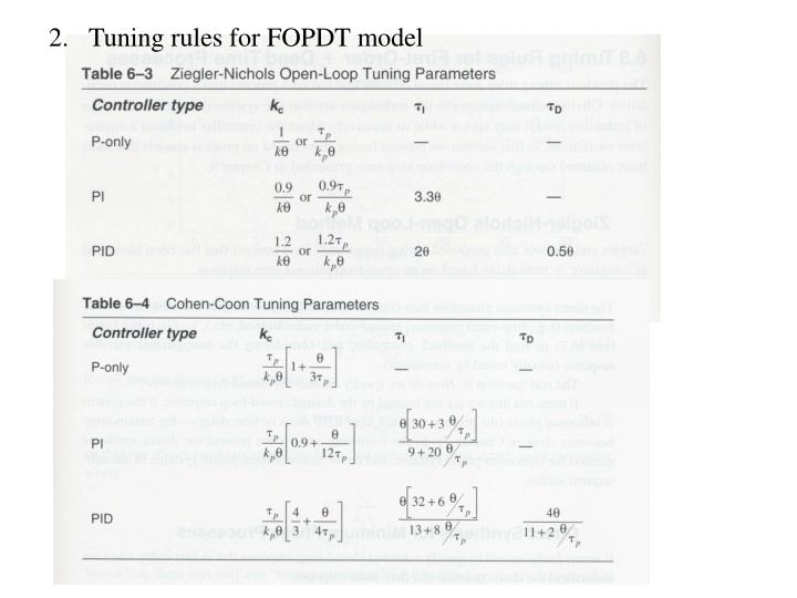 Tuning rules for FOPDT model