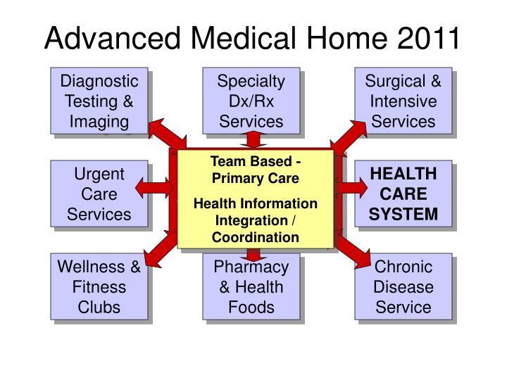 Advanced Medical Home 2011