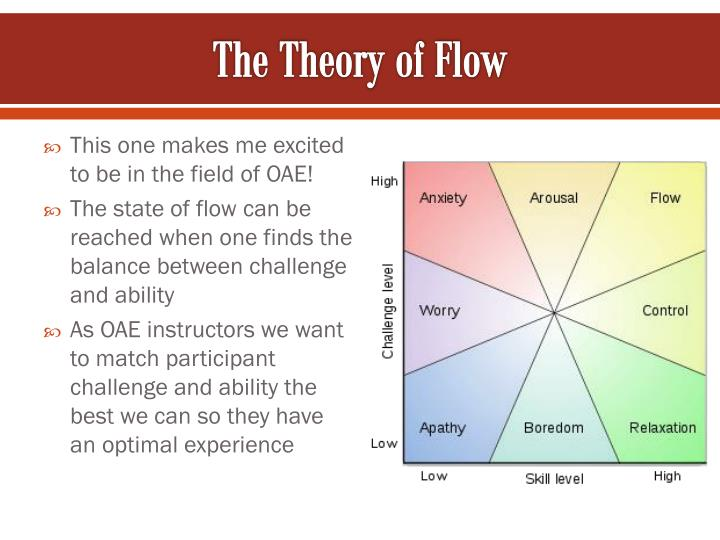 The Theory of Flow