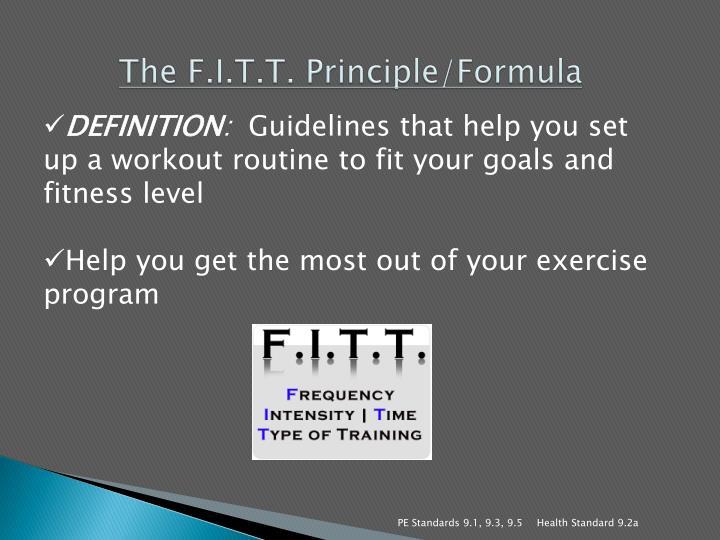 The F.I.T.T. Principle/Formula