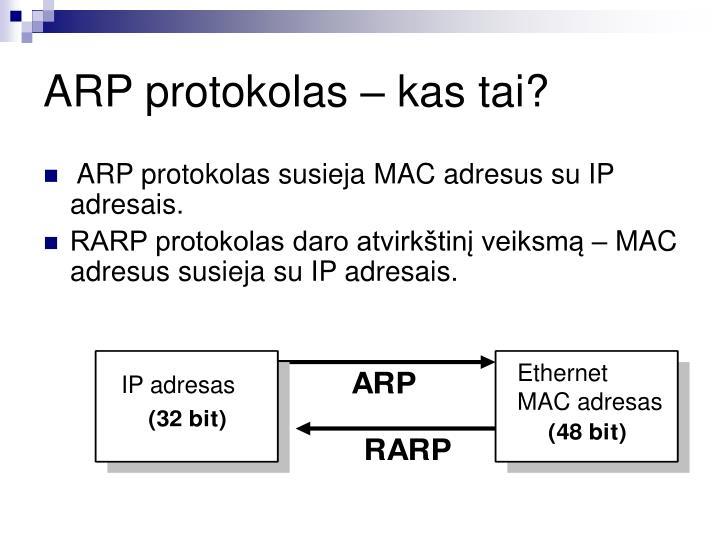 Ethernet MAC adresas
