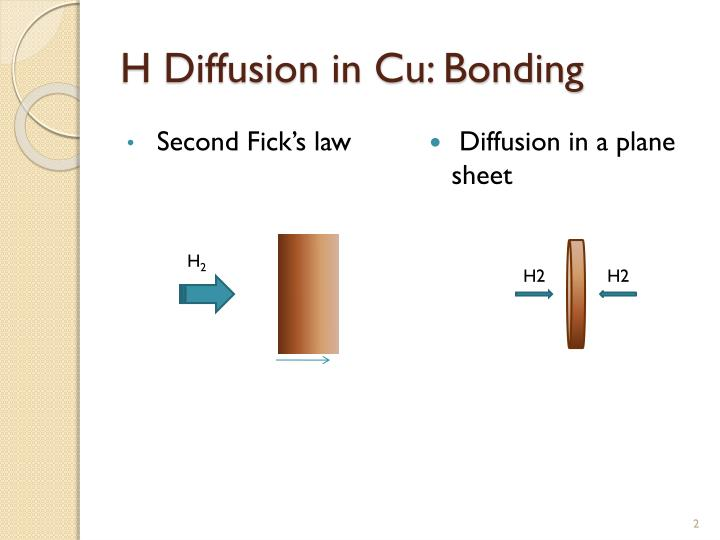 H Diffusion in Cu: Bonding