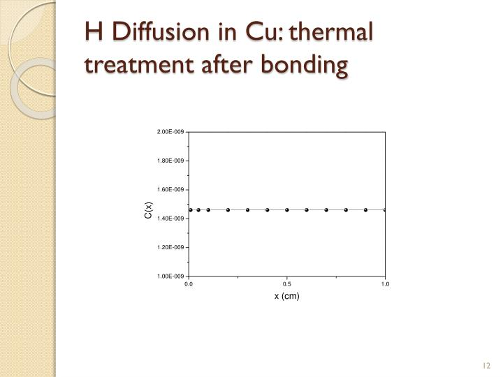 H Diffusion in Cu: thermal treatment after bonding
