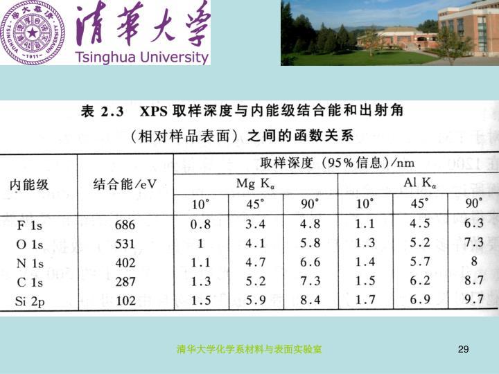 清华大学化学系材料与表面实验室