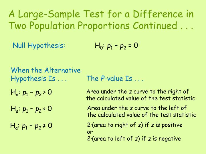 A Large-Sample Test