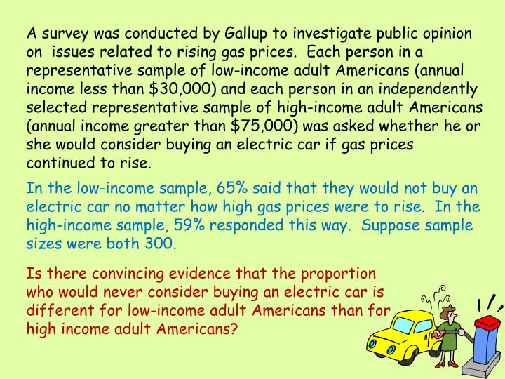A survey was conducted by Gallup to