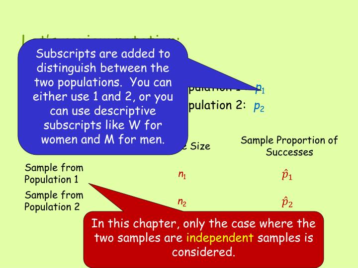 Subscripts are added to distinguish between the two populations.  You can either use 1 and