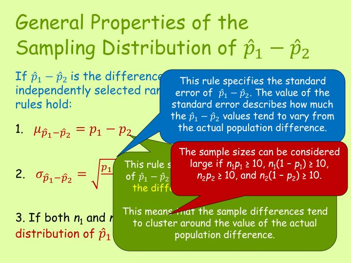 General Properties of the Sampling Distribution of
