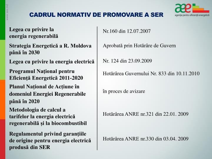 Cadrul normativ de promovare a SER