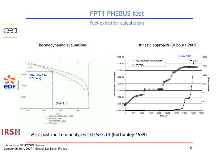 FPT1 PHEBUS test
