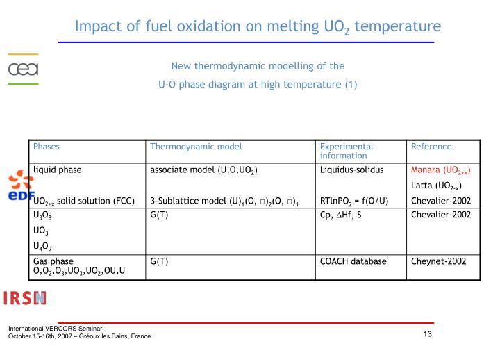 Impact of fuel oxidation on melting UO