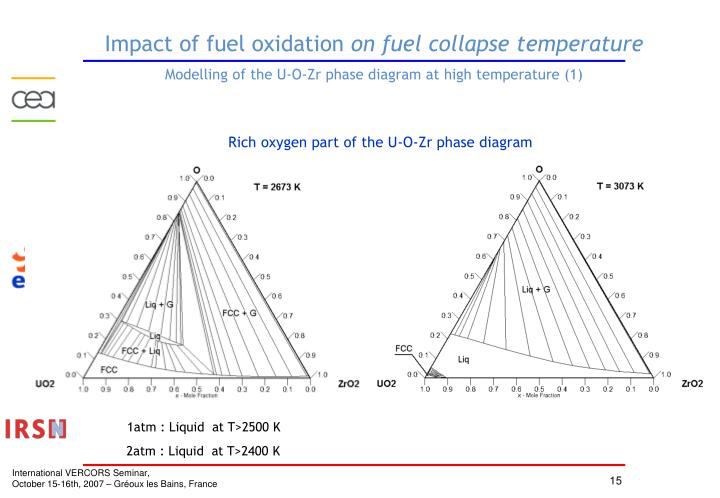 Impact of fuel oxidation