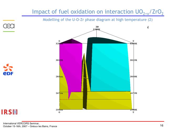 Impact of fuel oxidation on interaction UO
