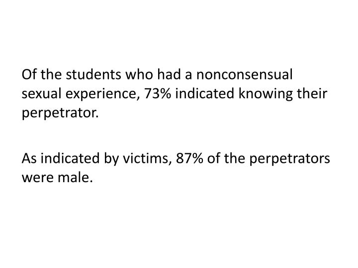 Of the students who had a nonconsensual sexual experience, 73% indicated knowing their perpetrator.