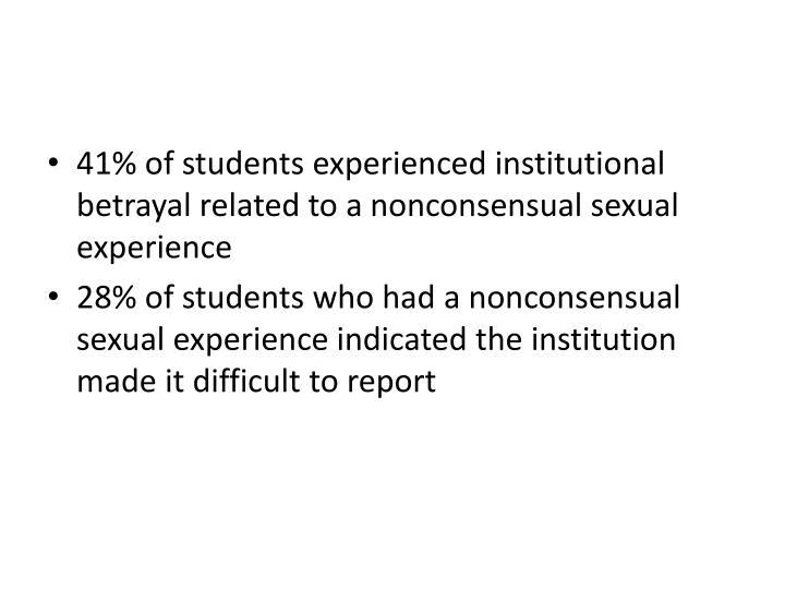 41% of students experienced institutional betrayal related to a