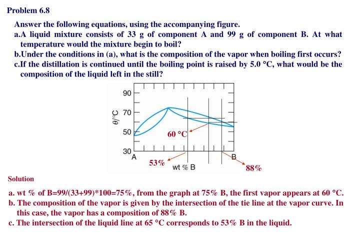 Problem 6.8