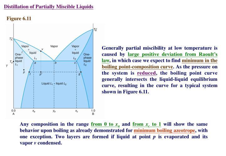 Distillation of Partially Miscible Liquids