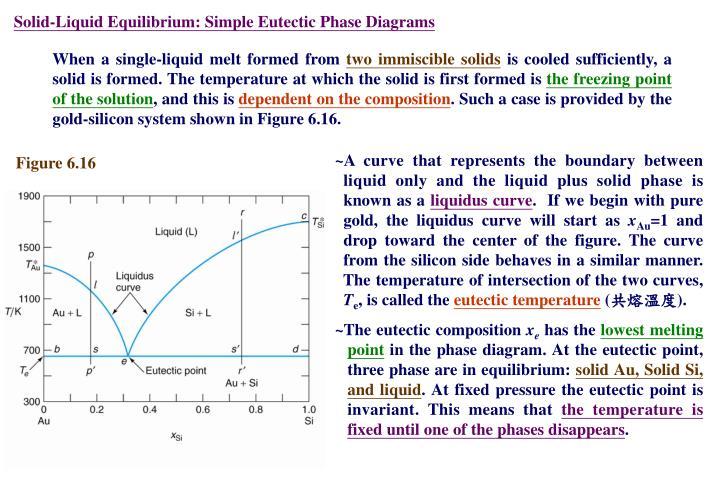 Solid-Liquid Equilibrium: Simple Eutectic Phase Diagrams