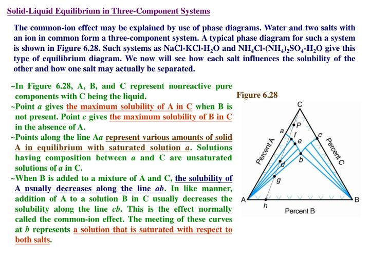 Solid-Liquid Equilibrium in Three-Component Systems
