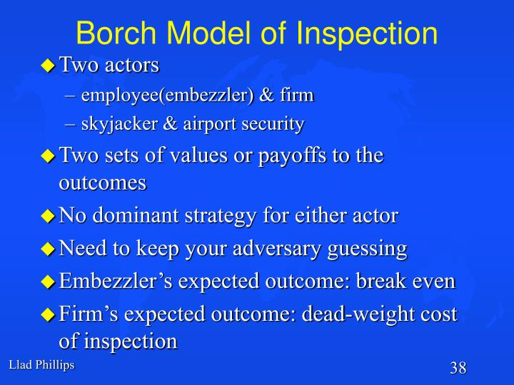 Borch Model of Inspection