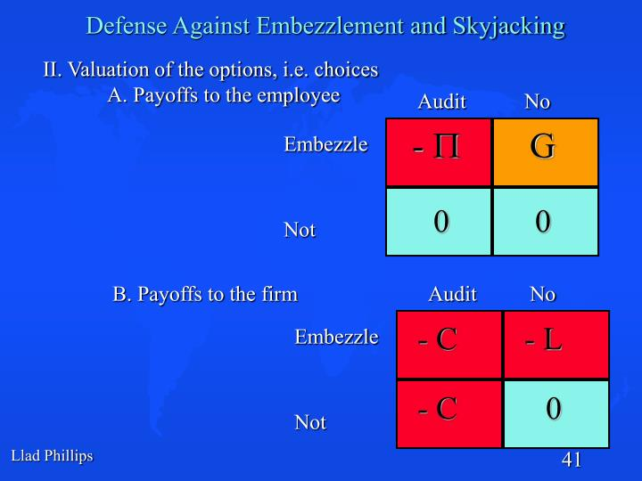 Defense Against Embezzlement and Skyjacking