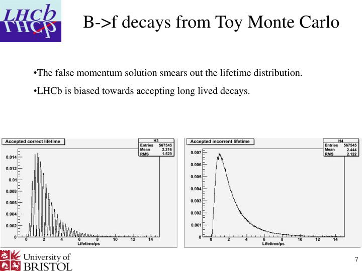 B->f decays from Toy Monte Carlo