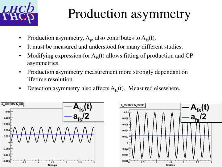Production asymmetry