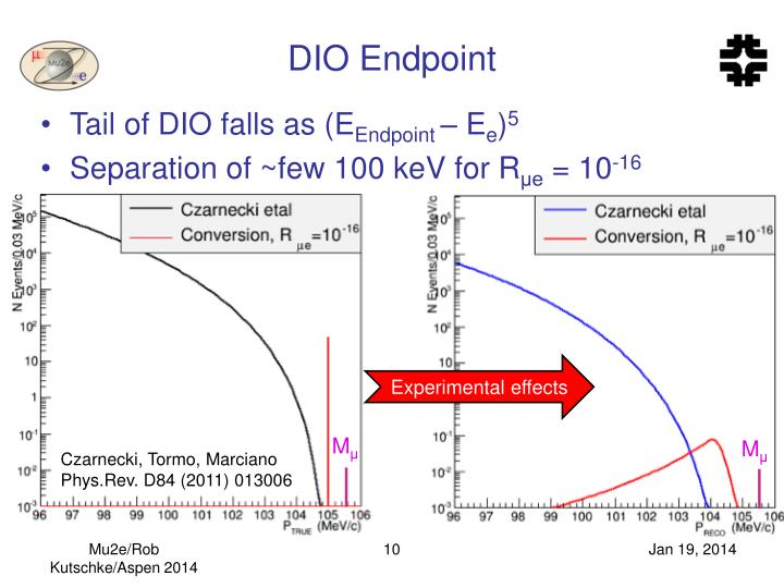 DIO Endpoint