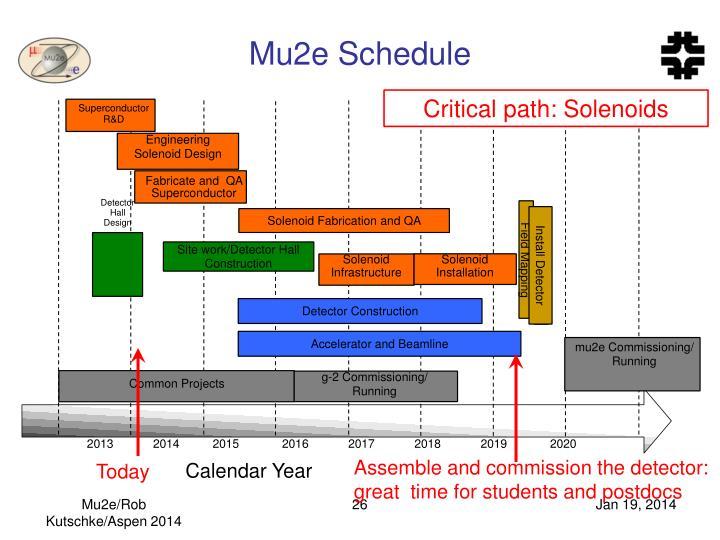 Mu2e Schedule