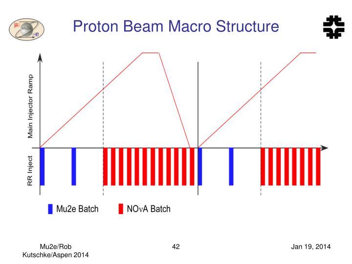 Proton Beam Macro Structure