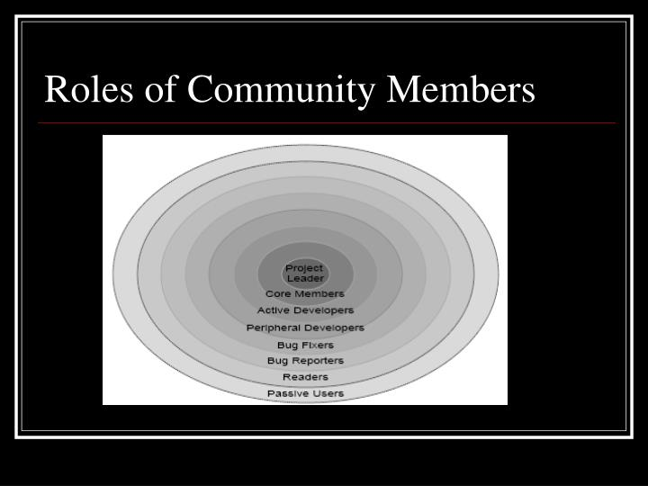 Roles of Community Members