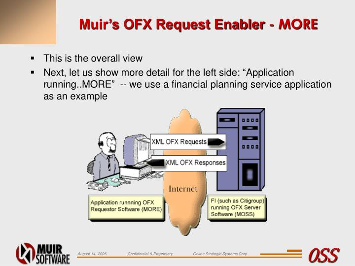 Muir's OFX Request Enabler