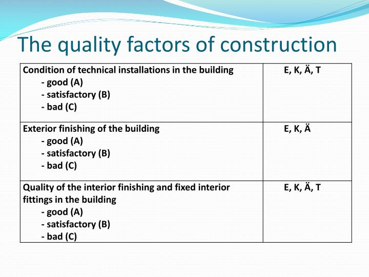 The quality factors