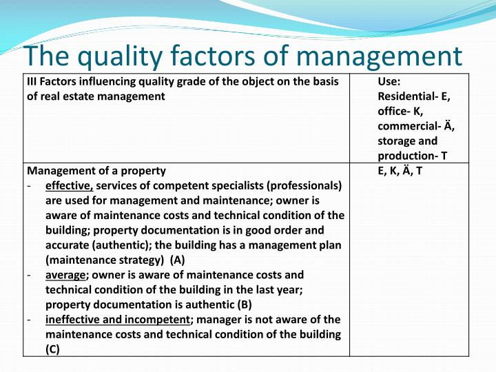 The quality factors of management