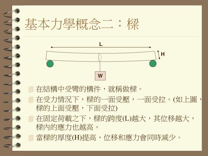 基本力學概念二:樑