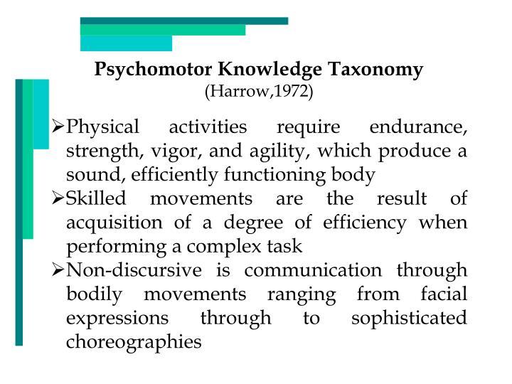 Psychomotor Knowledge Taxonomy