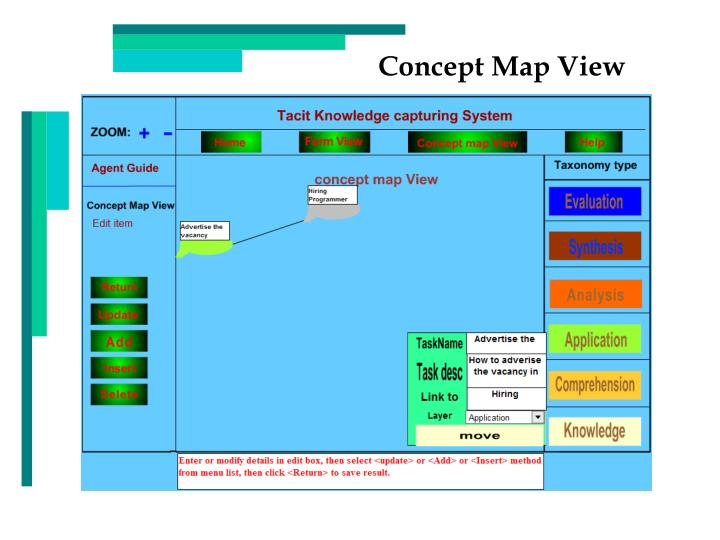 Concept Map View